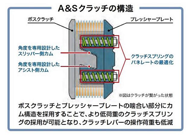 XSR900-AandS