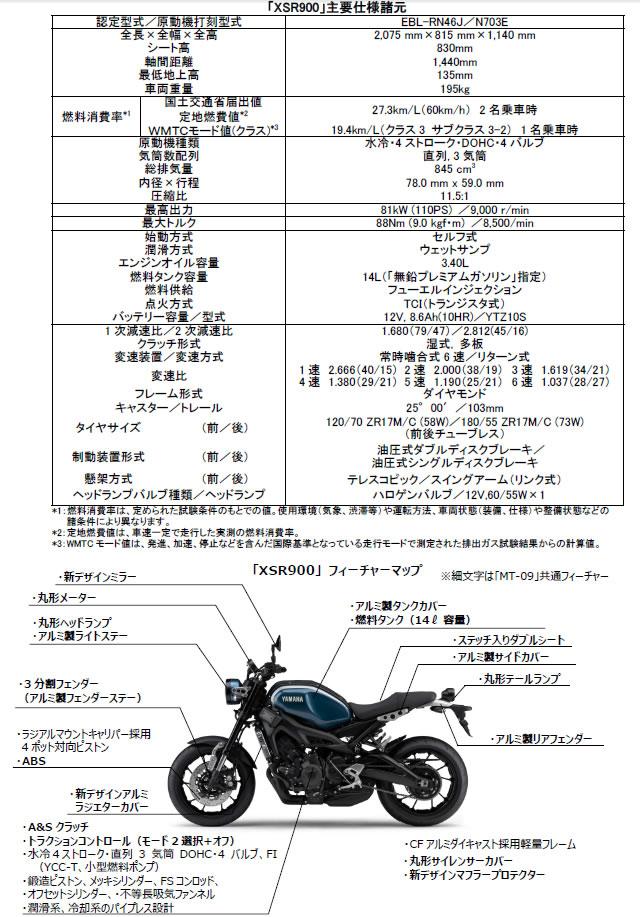 xsr900spec